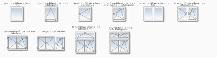 typy oken - ilustrace